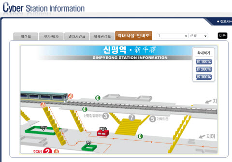 Busan Metro Layout Plan